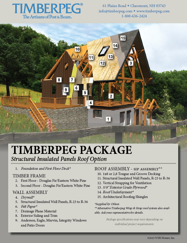 Timberpeg s timber frame package timberpeg timber frame for Sip home packages