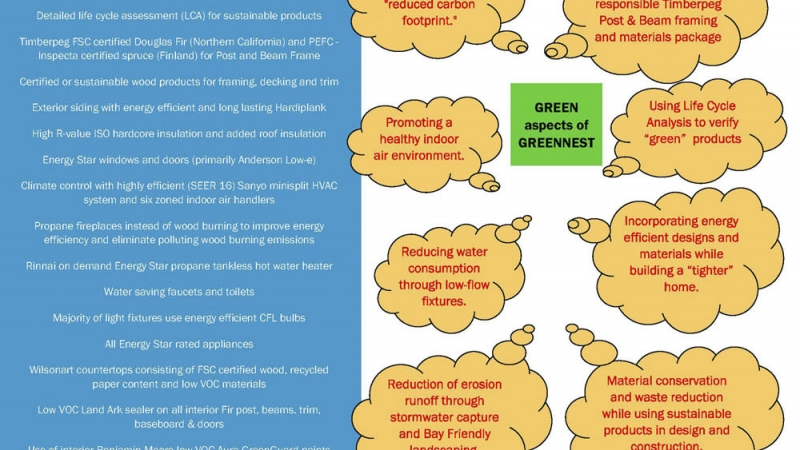 GREENNEST, Annapolis, MD (T00379)